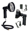 Link to PAR 36 Handheld LED Spotlights.